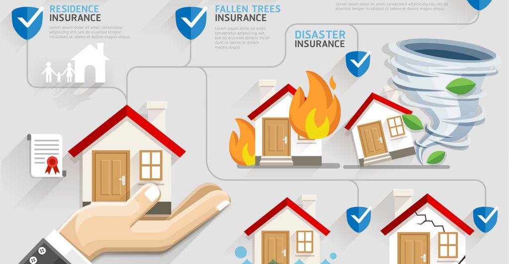 Fastighetsskatt hemförsäkring Spanien